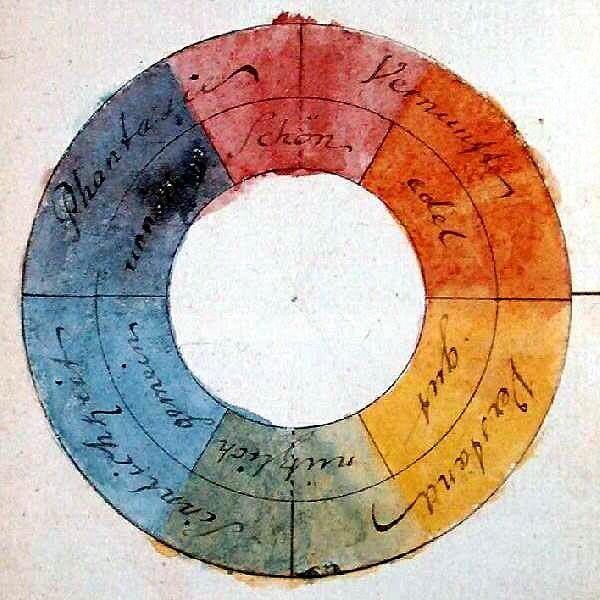 goethe_farbenkreis_zur_symbolisierung_des_menschlichen_geistes-_und_seelenlebens_1809_square