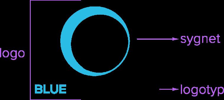 logo-logotyp-sygnet